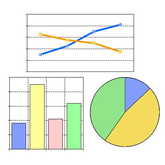 プレイフェアの3種のグラフ