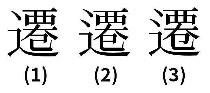 (1)は現代の字形であり、右下の部分は「己」で、しんにょうの点の数は1つである。(2)は旧字体でよく使われた字形であり、右下の部分は「巳」で、しんにょうの点の数は2つである。(3)は旧字体でたまに使われた字形であり、右下の部分は「⺋」で、しんにょうの点の数は2つである。このうち、(2)は『康煕字典』の字体と同じである。