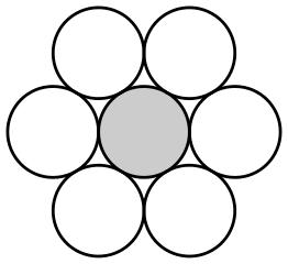 二次元の接吻数が6になることを示した図