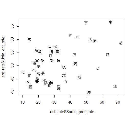 「神」のように都道府県名を1文字で表記した場合の図。