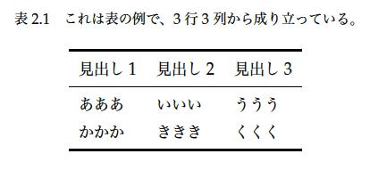 表の出力例。