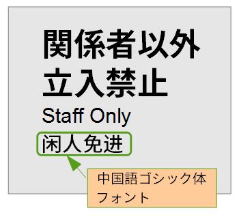 フォントの設定を適切に行い、中国語は中国語のゴシック体フォントで表示するようにした例。