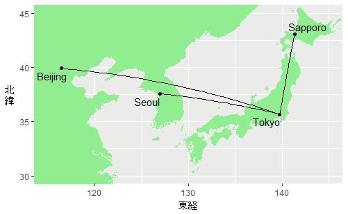 東京から、北京・ソウル・札幌への大圏航路の図示。