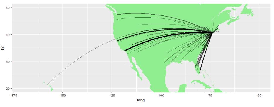 ニューヨーク市のジョン・F・ケネディ空港からのフライトの数を図示したもの。フライト数に応じて線が太く濃くなっている。