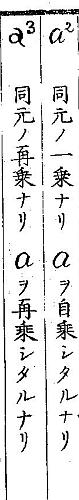 aの平方について、「同元ノ一乘ナリ aヲ自乘シタルナリ」と書いてある。また、aの立方については「同元ノ再乘ナリ aヲ再乘シタルナリ」と書いてある。(国立国会図書館デジタルコレクションの『代微積拾級訳解』より引用。)